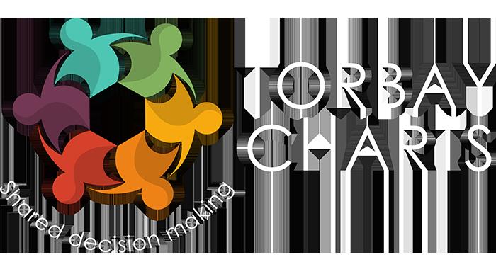 Torbay Charts